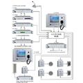 Звуковые матрицы и контроллеры