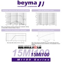 BEYMA 15MI100 Freq. Resp