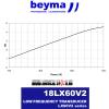 BEYMA 18LX60V2