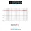 Sontronics ARIA frec.