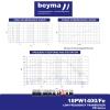 BEYMA 18PW1400Fe Freq. Resp.