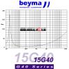 BEYMA 15G40